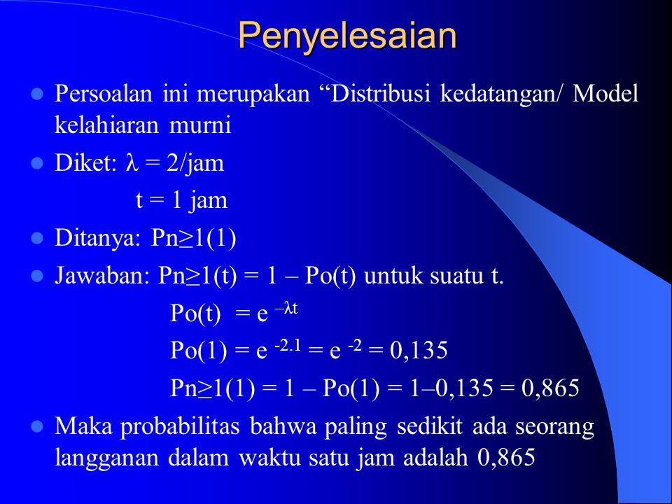 Soal 1 Pada suatu fasilitas, langganan datang dengan mengikuti distribusi Poisson dengan rata-rata 2 orang per jam. Berapakah probabilitas bahwa pada