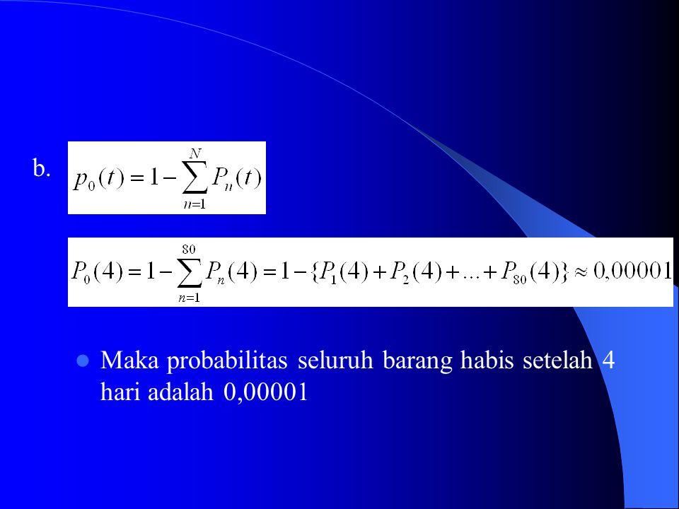 Penyelesaian Merupakan Distribusi kepergian/ Model kematian murni Diket: µ = 5 unit/ hari N = 80 unit Ditanya: a.