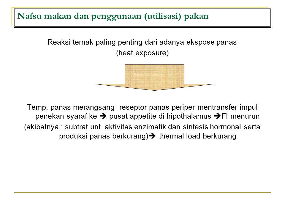 Nafsu makan dan penggunaan (utilisasi) pakan Reaksi ternak paling penting dari adanya ekspose panas (heat exposure) Temp. panas merangsang reseptor pa