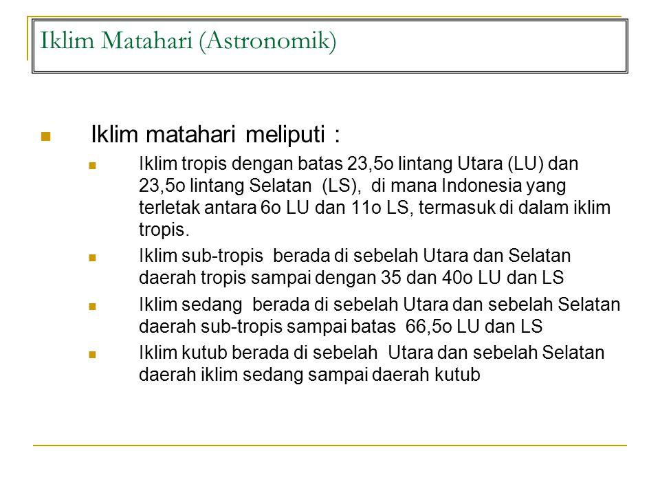 Iklim Matahari (Astronomik) Iklim matahari meliputi : Iklim tropis dengan batas 23,5o lintang Utara (LU) dan 23,5o lintang Selatan (LS), di mana Indon