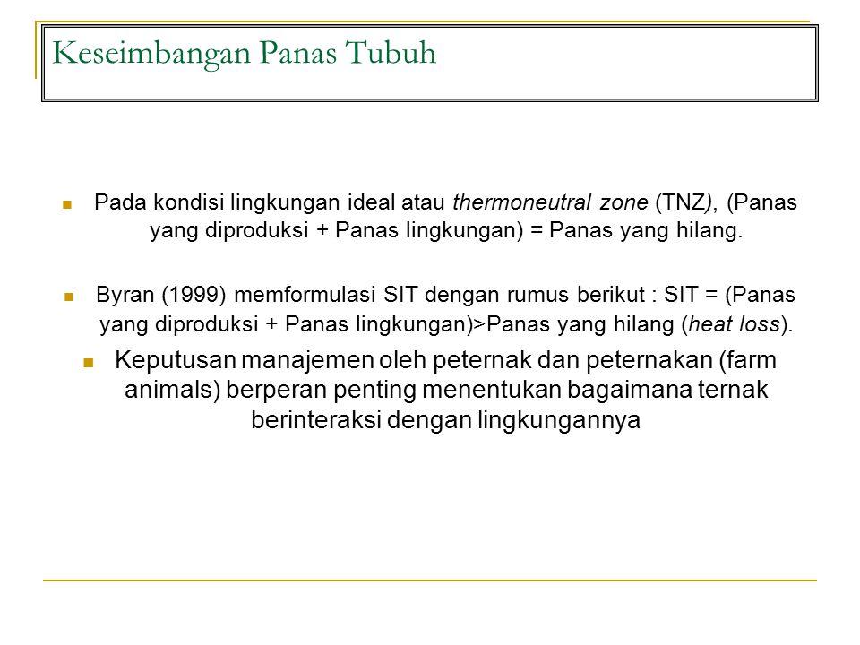 Keseimbangan Panas Tubuh Pada kondisi lingkungan ideal atau thermoneutral zone (TNZ), (Panas yang diproduksi + Panas lingkungan) = Panas yang hilang.