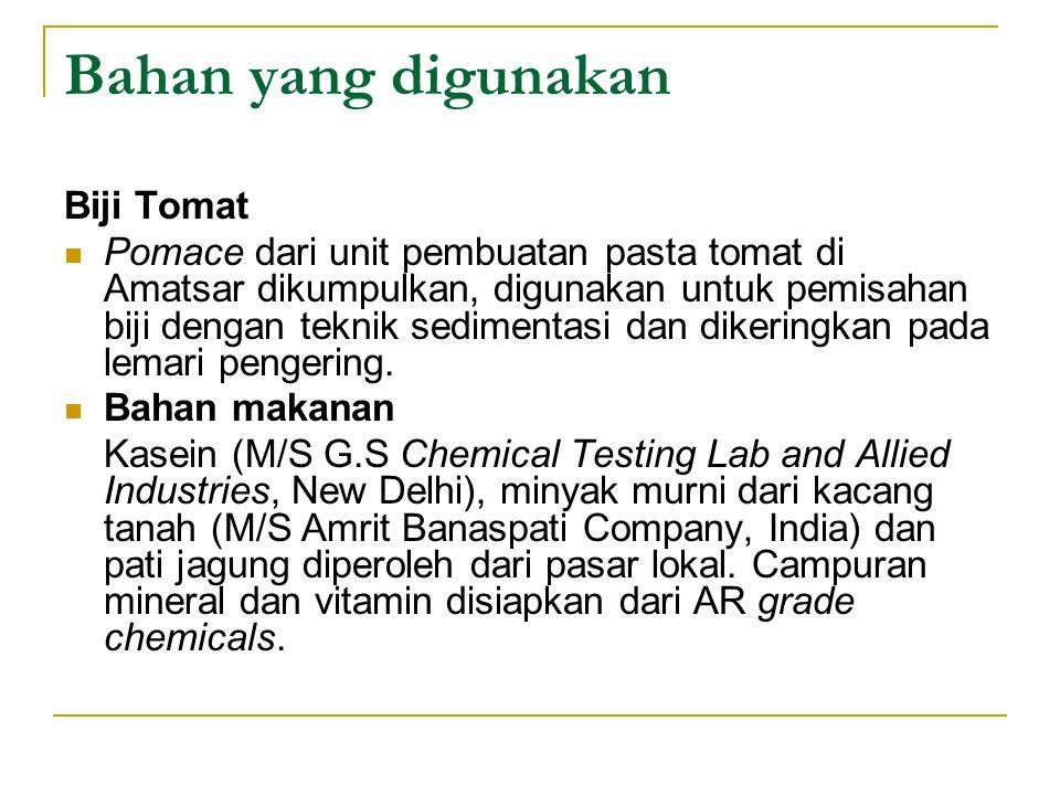 Bahan yang digunakan Biji Tomat Pomace dari unit pembuatan pasta tomat di Amatsar dikumpulkan, digunakan untuk pemisahan biji dengan teknik sedimentasi dan dikeringkan pada lemari pengering.