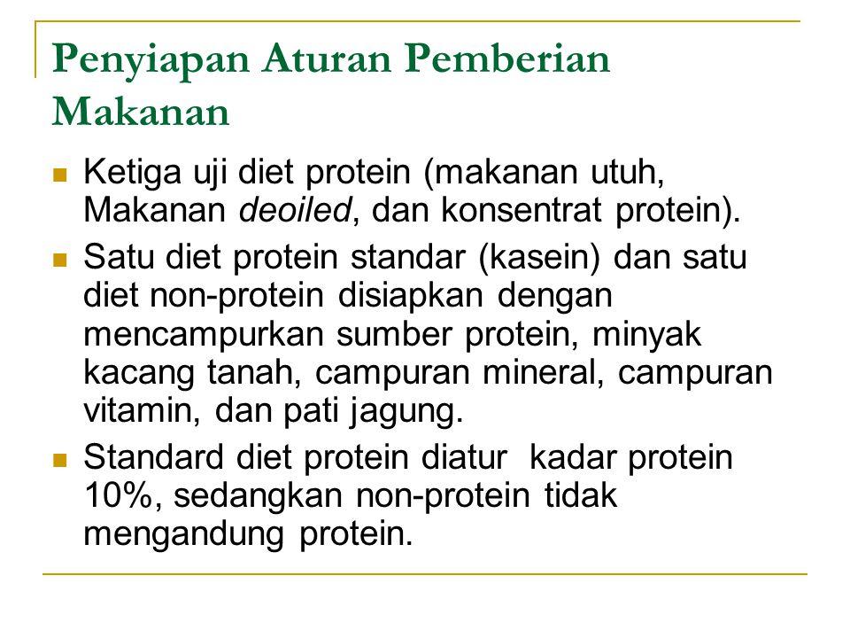 Penyiapan Aturan Pemberian Makanan Ketiga uji diet protein (makanan utuh, Makanan deoiled, dan konsentrat protein). Satu diet protein standar (kasein)