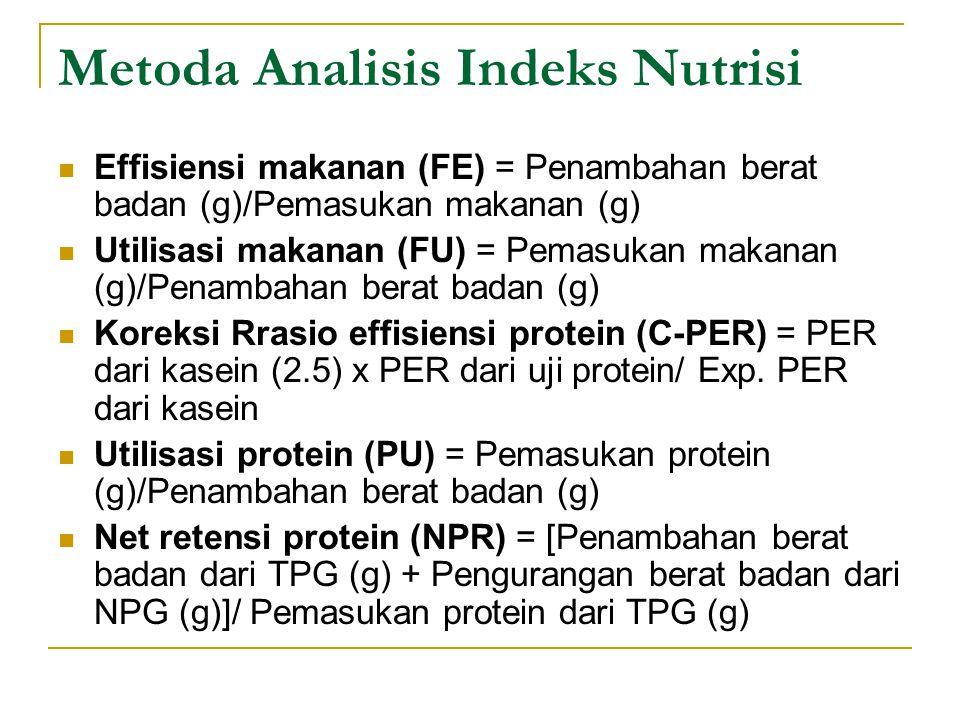 Metoda Analisis Indeks Nutrisi Effisiensi makanan (FE) = Penambahan berat badan (g)/Pemasukan makanan (g) Utilisasi makanan (FU) = Pemasukan makanan (g)/Penambahan berat badan (g) Koreksi Rrasio effisiensi protein (C-PER) = PER dari kasein (2.5) x PER dari uji protein/ Exp.