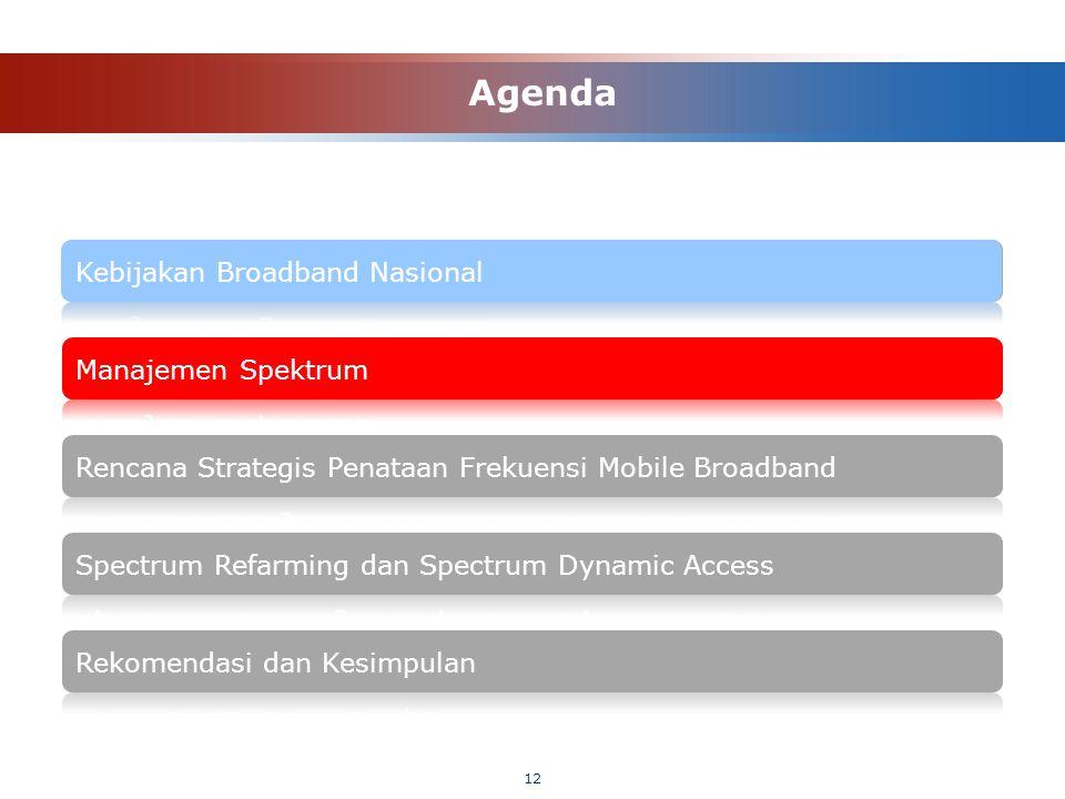 12 Agenda