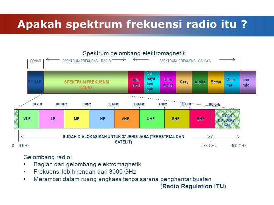 Apakah spektrum frekuensi radio itu ? SPEKTRUM FREKUENSI RADIO SPEKTRUM FREKUENSI RADIO SPEKTRUM FREKUENSI CAHAYA SONAR Infra Red Ultra Violet X rayAl