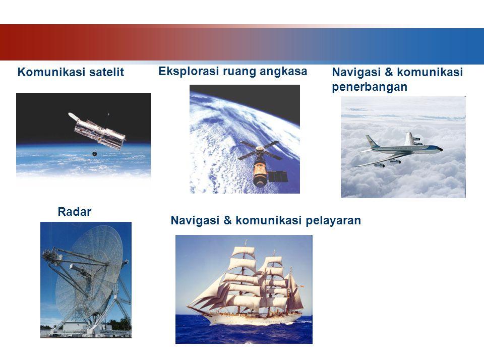 Komunikasi satelit Eksplorasi ruang angkasa Navigasi & komunikasi pelayaran Navigasi & komunikasi penerbangan Radar