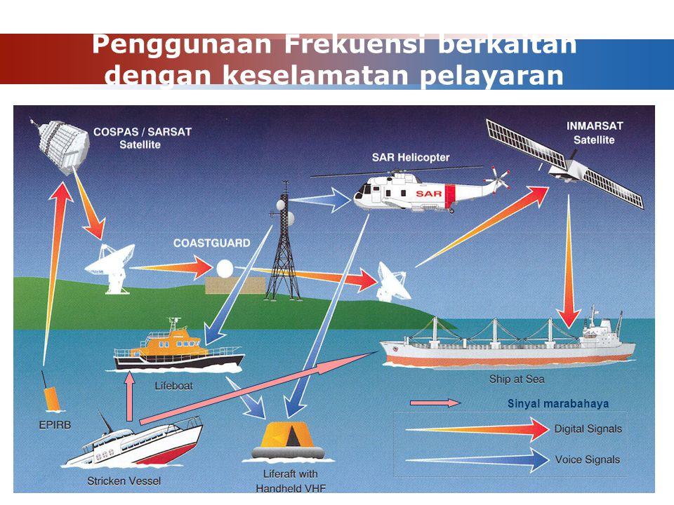 Penggunaan Frekuensi berkaitan dengan keselamatan pelayaran Sinyal marabahaya