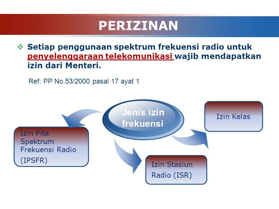 PERIZINAN  Setiap penggunaan spektrum frekuensi radio untuk penyelenggaraan telekomunikasi wajib mendapatkan izin dari Menteri. Izin Pita Spektrum Fr