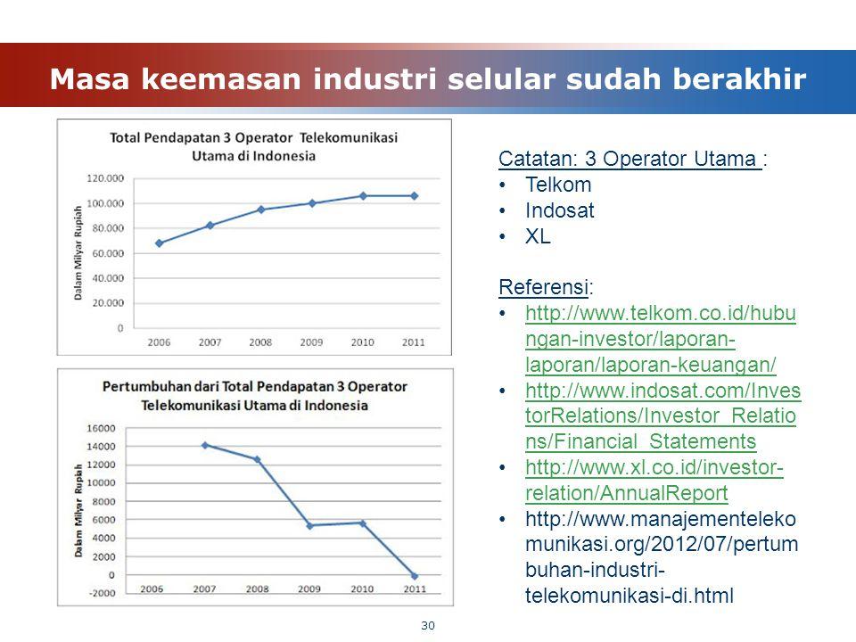 Masa keemasan industri selular sudah berakhir 30 Catatan: 3 Operator Utama : Telkom Indosat XL Referensi: http://www.telkom.co.id/hubu ngan-investor/l