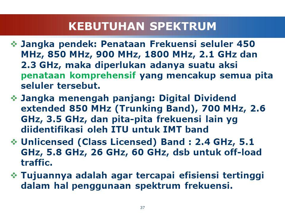 KEBUTUHAN SPEKTRUM  Jangka pendek: Penataan Frekuensi seluler 450 MHz, 850 MHz, 900 MHz, 1800 MHz, 2.1 GHz dan 2.3 GHz, maka diperlukan adanya suatu