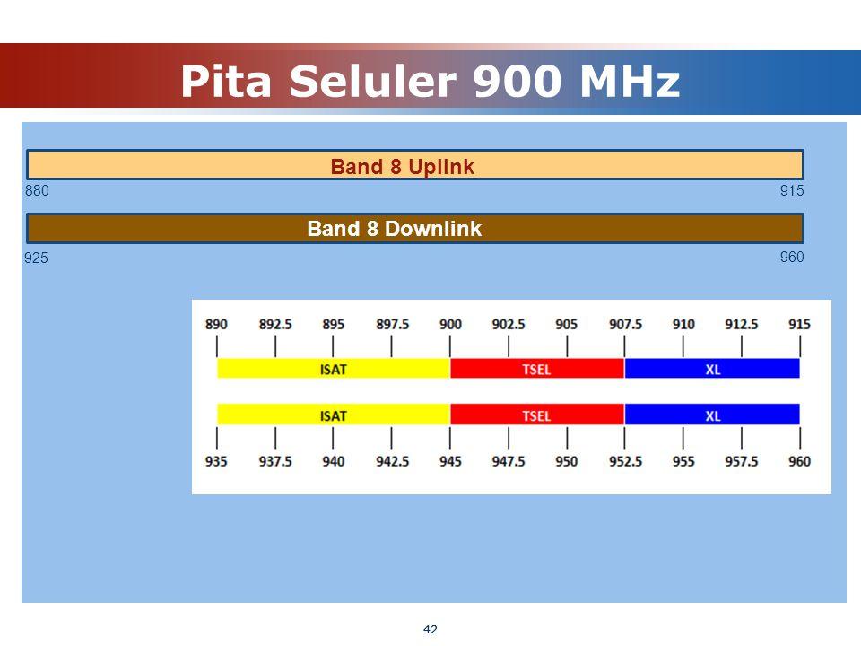 Pita Seluler 900 MHz 42 Band 8 Uplink Band 8 Downlink 880915 925 960 42