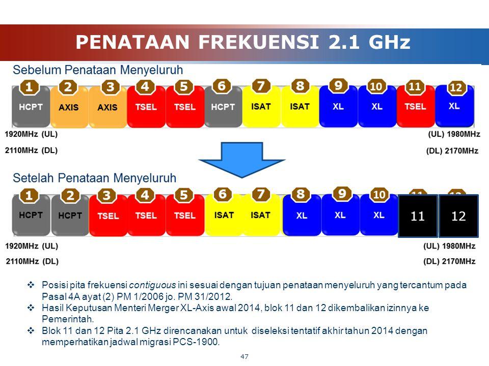 PENATAAN FREKUENSI 2.1 GHz 47  Posisi pita frekuensi contiguous ini sesuai dengan tujuan penataan menyeluruh yang tercantum pada Pasal 4A ayat (2) PM