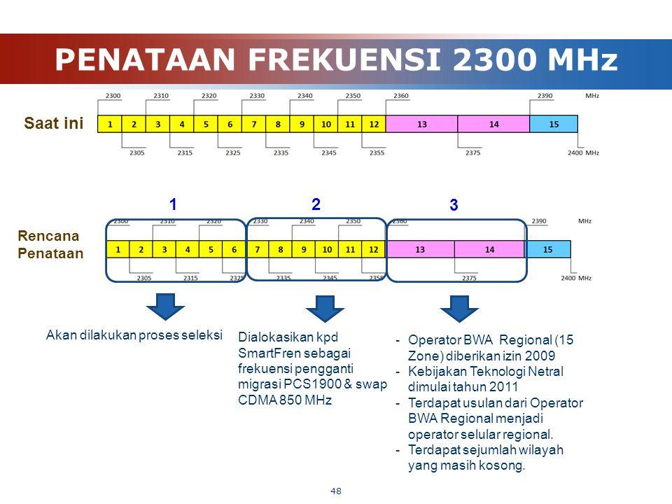 PENATAAN FREKUENSI 2300 MHz 48 -Operator BWA Regional (15 Zone) diberikan izin 2009 -Kebijakan Teknologi Netral dimulai tahun 2011 -Terdapat usulan da