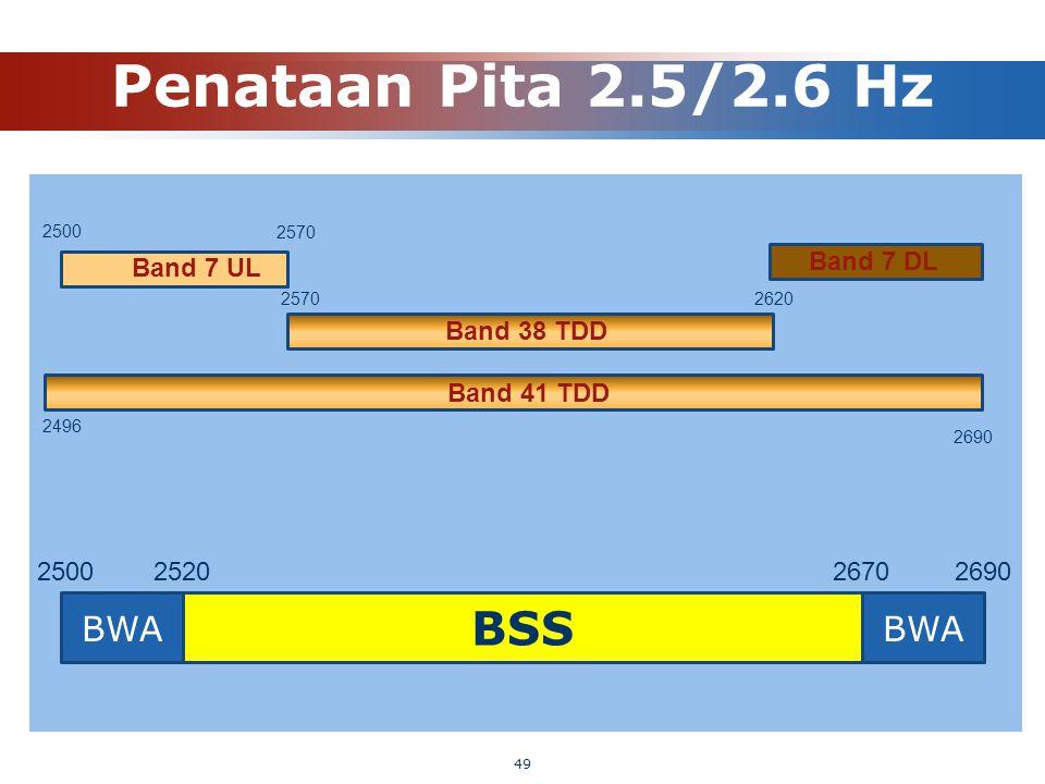 Penataan Pita 2.5/2.6 Hz BWA BSS 2500252026702690 49 2500 2570 2620 Band 7 UL Band 7 DL Band 38 TDD 2496 2690 Band 41 TDD