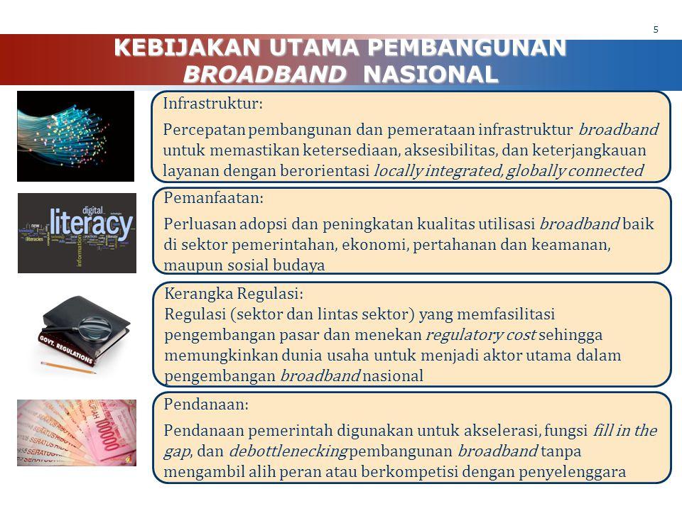 KEBIJAKAN UTAMA PEMBANGUNAN BROADBAND NASIONAL 5 Infrastruktur: Percepatan pembangunan dan pemerataan infrastruktur broadband untuk memastikan keterse