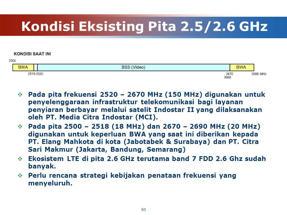 Kondisi Eksisting Pita 2.5/2.6 GHz  Pada pita frekuensi 2520 – 2670 MHz (150 MHz) digunakan untuk penyelenggaraan infrastruktur telekomunikasi bagi l