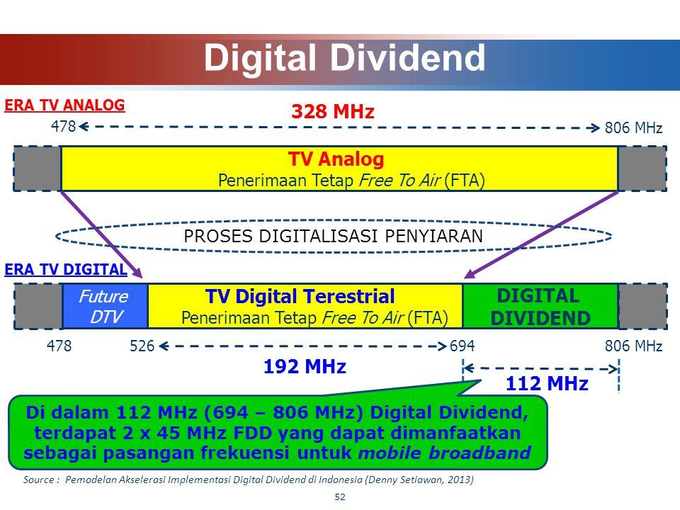 52 192 MHz TV Analog Penerimaan Tetap Free To Air (FTA) 478 806 MHz 328 MHz 112 MHz PROSES DIGITALISASI PENYIARAN ERA TV ANALOG TV Digital Terestrial
