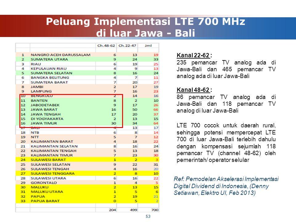 Peluang Implementasi LTE 700 MHz di luar Jawa - Bali Kanal 22-62 : 235 pemancar TV analog ada di Jawa- Bali dan 465 pemancar TV analog ada di luar Jaw