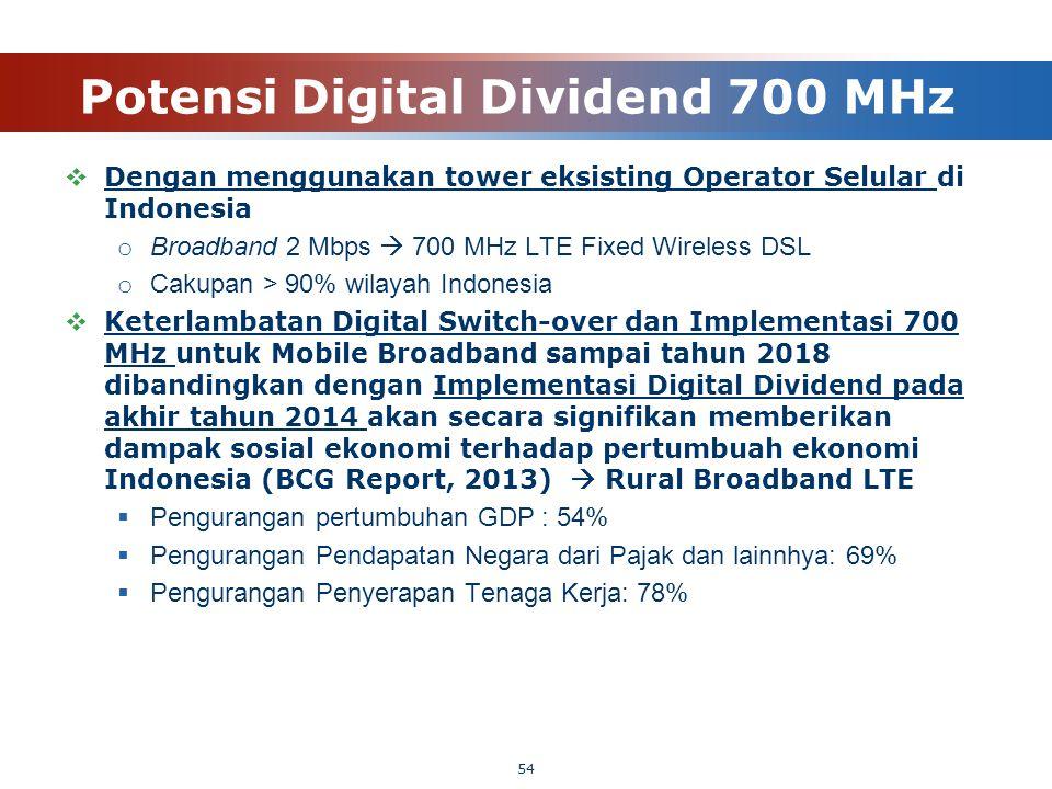 Potensi Digital Dividend 700 MHz  Dengan menggunakan tower eksisting Operator Selular di Indonesia o Broadband 2 Mbps  700 MHz LTE Fixed Wireless DS