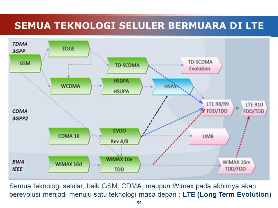 SEMUA TEKNOLOGI SELULER BERMUARA DI LTE 55 Semua teknologi selular, baik GSM, CDMA, maupun Wimax pada akhirnya akan berevolusi menjadi menuju satu tek