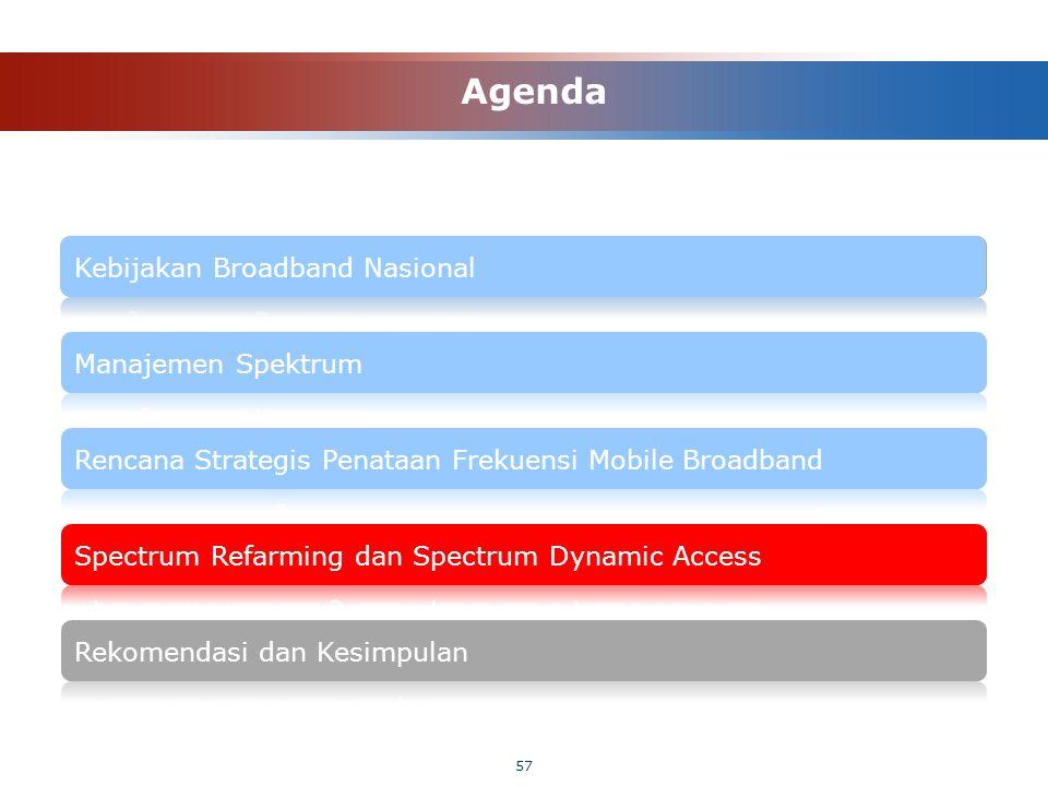 57 Agenda