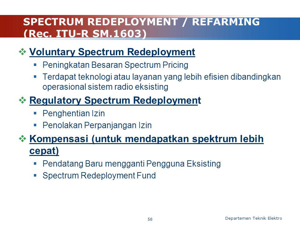SPECTRUM REDEPLOYMENT / REFARMING (Rec. ITU-R SM.1603)  Voluntary Spectrum Redeployment  Peningkatan Besaran Spectrum Pricing  Terdapat teknologi a