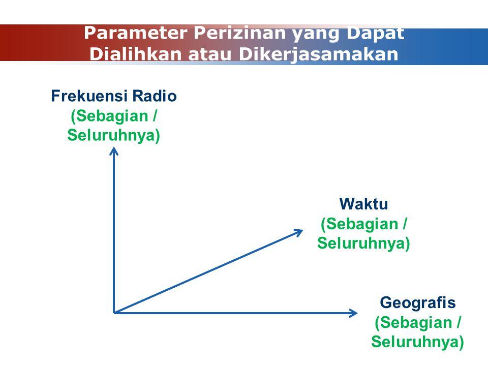 Parameter Perizinan yang Dapat Dialihkan atau Dikerjasamakan Frekuensi Radio (Sebagian / Seluruhnya) Geografis (Sebagian / Seluruhnya) Waktu (Sebagian
