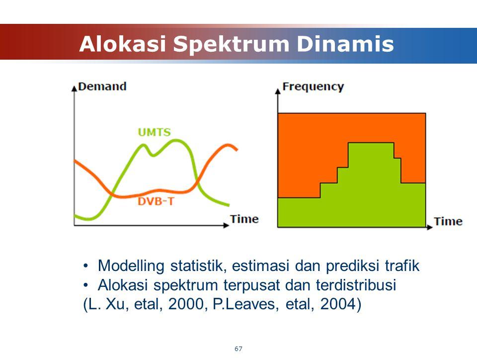 Alokasi Spektrum Dinamis 67 Modelling statistik, estimasi dan prediksi trafik Alokasi spektrum terpusat dan terdistribusi (L. Xu, etal, 2000, P.Leaves