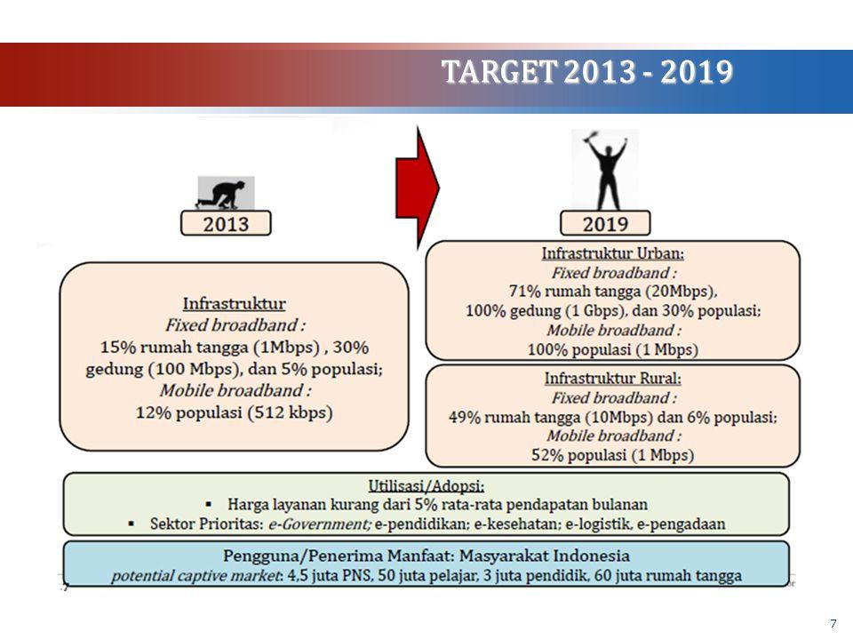 7 TARGET 2013 - 2019