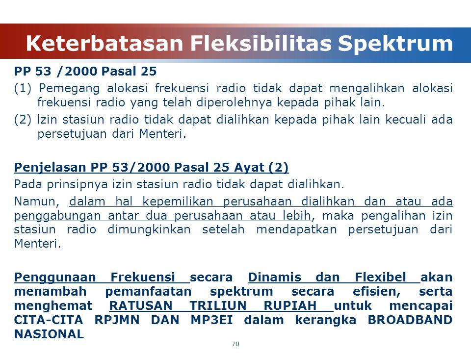 Keterbatasan Fleksibilitas Spektrum PP 53 /2000 Pasal 25 (1) Pemegang alokasi frekuensi radio tidak dapat mengalihkan alokasi frekuensi radio yang tel