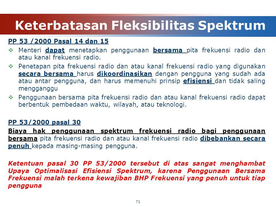 Keterbatasan Fleksibilitas Spektrum PP 53 /2000 Pasal 14 dan 15  Menteri dapat menetapkan penggunaan bersama pita frekuensi radio dan atau kanal frek