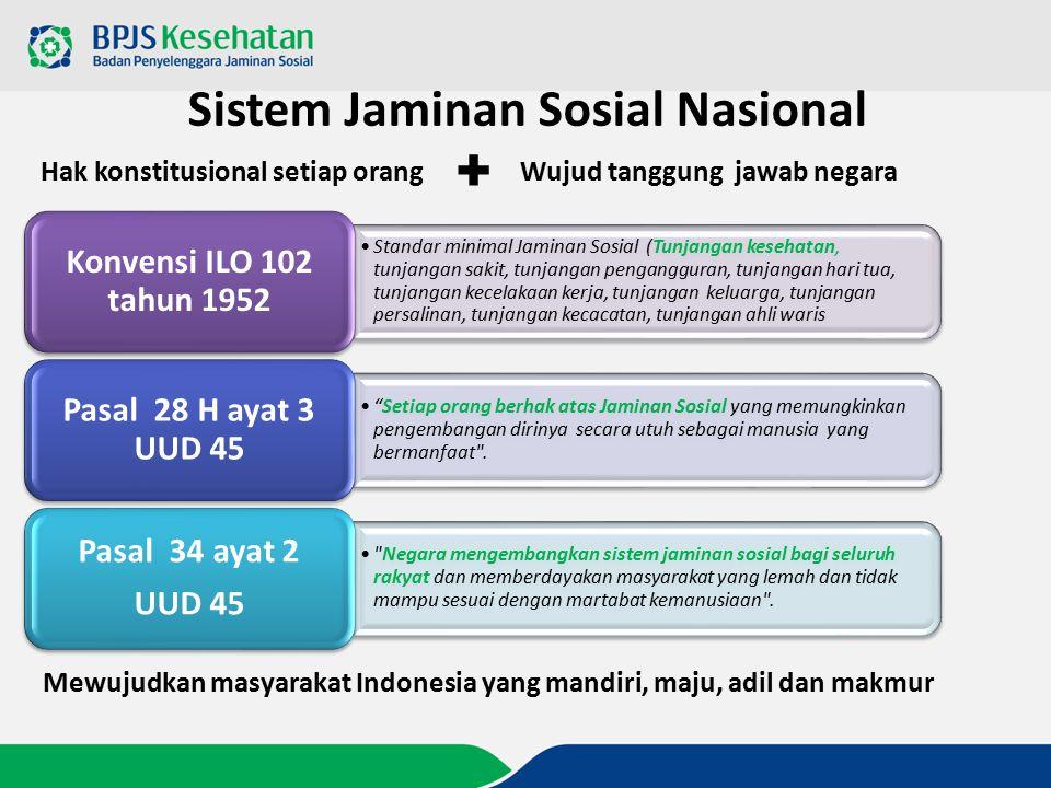 Sistem Jaminan Sosial Nasional Hak konstitusional setiap orangWujud tanggung jawab negara + Mewujudkan masyarakat Indonesia yang mandiri, maju, adil d