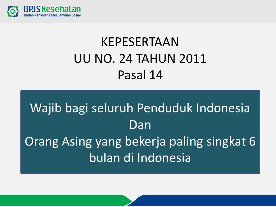 KEPESERTAAN UU NO. 24 TAHUN 2011 Pasal 14 Wajib bagi seluruh Penduduk Indonesia Dan Orang Asing yang bekerja paling singkat 6 bulan di Indonesia
