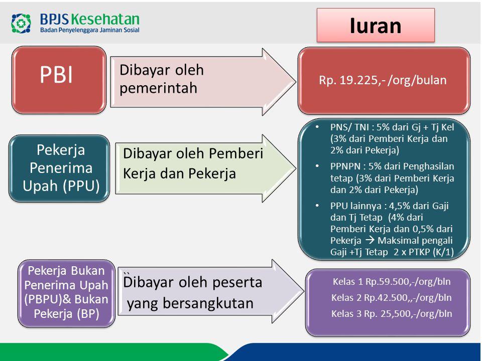 Iuran Rp. 19.225,- /org/bulan PNS/ TNI : 5% dari Gj + Tj Kel (3% dari Pemberi Kerja dan 2% dari Pekerja) PPNPN : 5% dari Penghasilan tetap (3% dari Pe