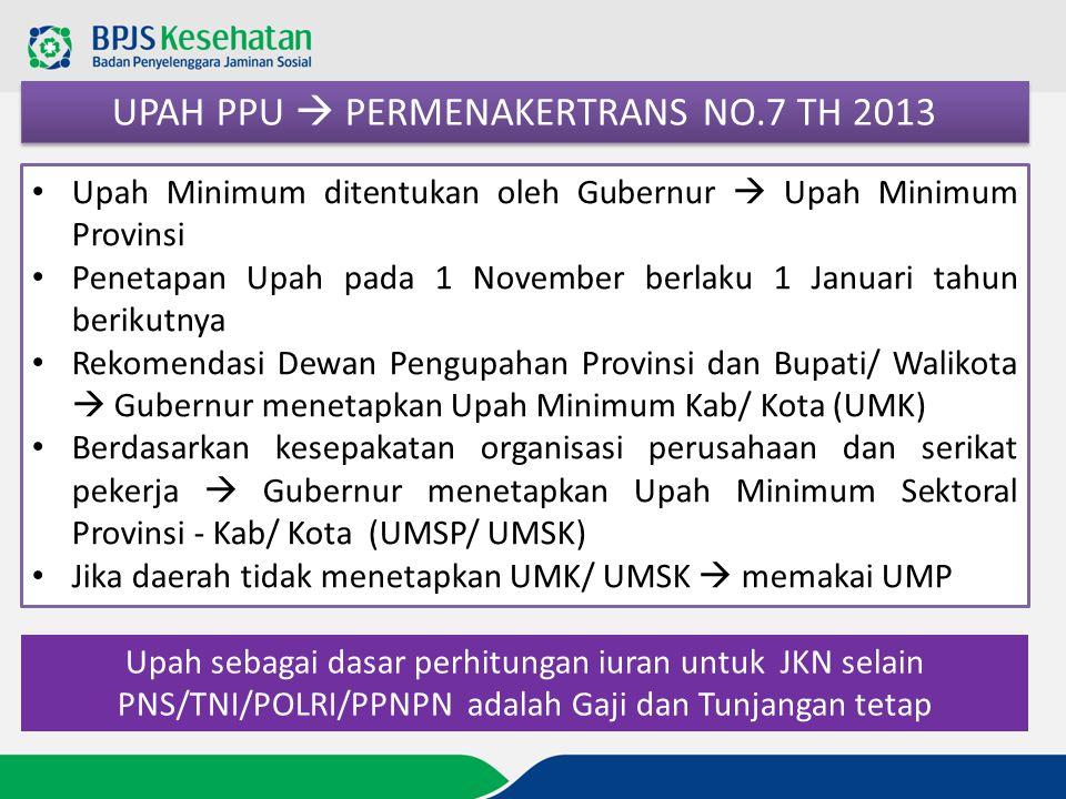 UPAH PPU  PERMENAKERTRANS NO.7 TH 2013 Upah Minimum ditentukan oleh Gubernur  Upah Minimum Provinsi Penetapan Upah pada 1 November berlaku 1 Januari