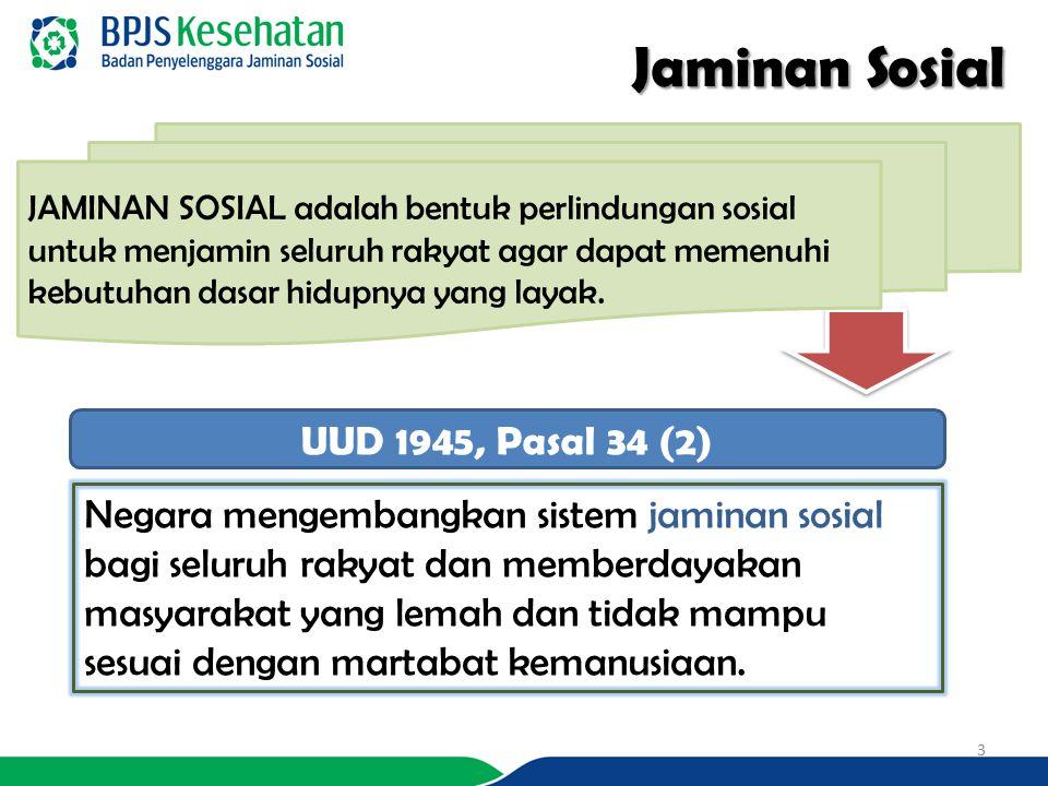 Jaminan Sosial JAMINAN SOSIAL adalah bentuk perlindungan sosial untuk menjamin seluruh rakyat agar dapat memenuhi kebutuhan dasar hidupnya yang layak.