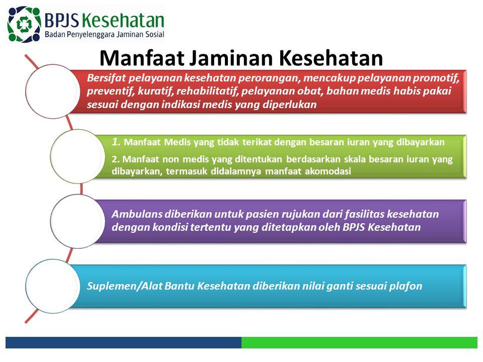 Manfaat Jaminan Kesehatan Bersifat pelayanan kesehatan perorangan, mencakup pelayanan promotif, preventif, kuratif, rehabilitatif, pelayanan obat, bah