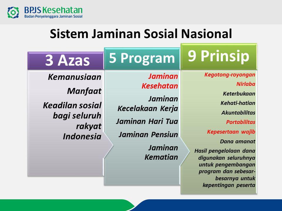 a. Keterkaitan SJSN dan Asuransi Kesehatan Sosial
