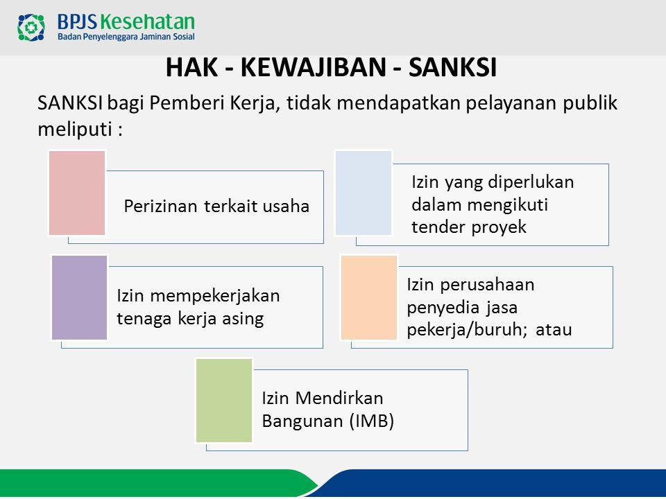 SANKSI bagi Pemberi Kerja, tidak mendapatkan pelayanan publik meliputi : HAK - KEWAJIBAN - SANKSI Perizinan terkait usaha Izin yang diperlukan dalam m