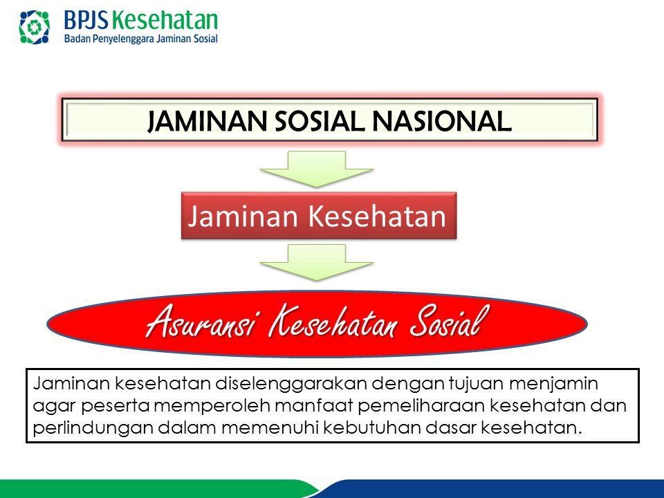 JAMINAN SOSIAL NASIONAL Jaminan Kesehatan Asuransi Kesehatan Sosial Jaminan kesehatan diselenggarakan dengan tujuan menjamin agar peserta memperoleh m