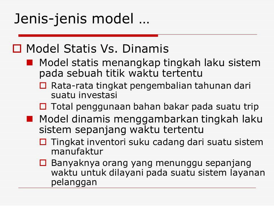  Model Statis Vs.