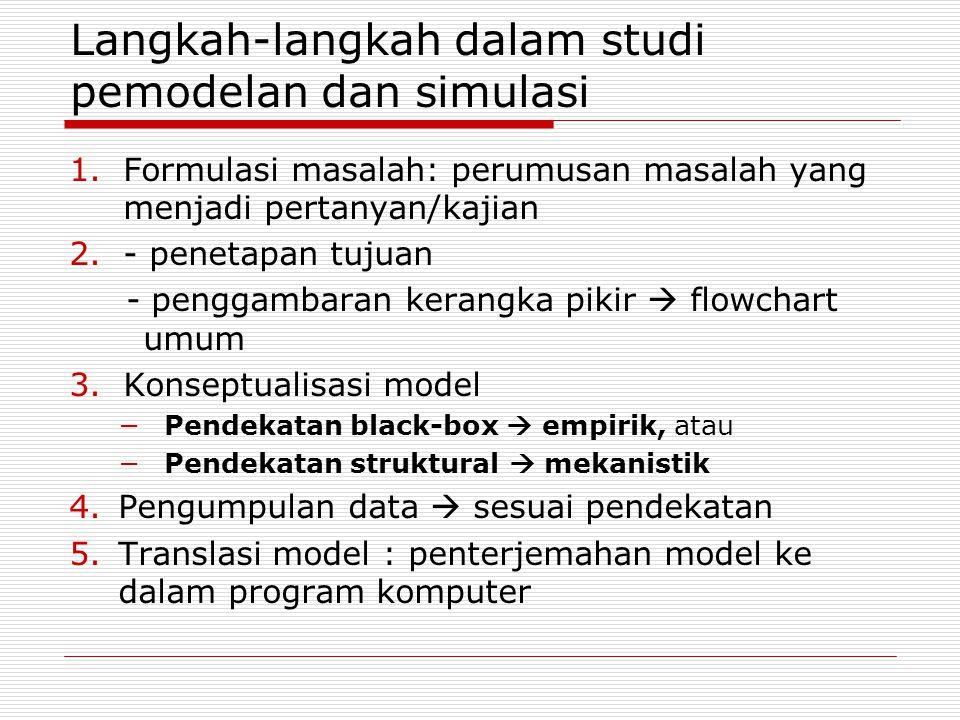 1.Formulasi masalah: perumusan masalah yang menjadi pertanyan/kajian 2.- penetapan tujuan - penggambaran kerangka pikir  flowchart umum 3.Konseptualisasi model −Pendekatan black-box  empirik, atau −Pendekatan struktural  mekanistik 4.Pengumpulan data  sesuai pendekatan 5.Translasi model : penterjemahan model ke dalam program komputer