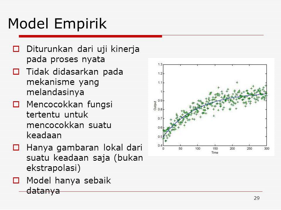 Model Empirik  Diturunkan dari uji kinerja pada proses nyata  Tidak didasarkan pada mekanisme yang melandasinya  Mencocokkan fungsi tertentu untuk mencocokkan suatu keadaan  Hanya gambaran lokal dari suatu keadaan saja (bukan ekstrapolasi)  Model hanya sebaik datanya 29