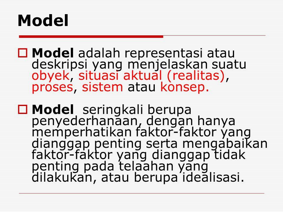  Model adalah representasi atau deskripsi yang menjelaskan suatu obyek, situasi aktual (realitas), proses, sistem atau konsep.