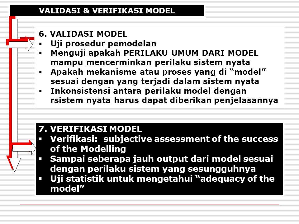 VALIDASI & VERIFIKASI MODEL 6.