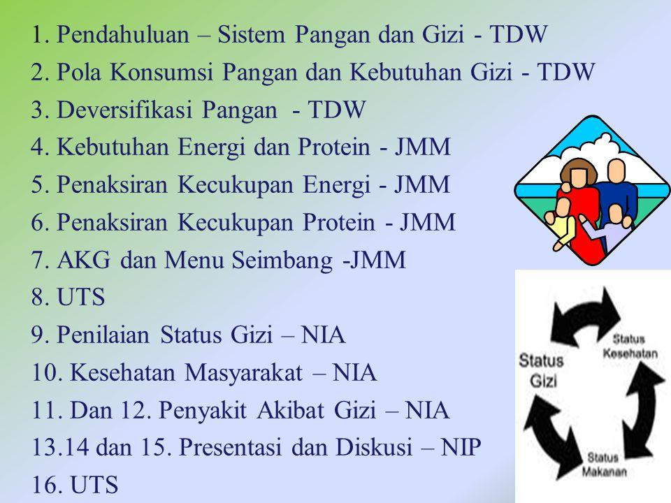 1. Pendahuluan – Sistem Pangan dan Gizi - TDW 2. Pola Konsumsi Pangan dan Kebutuhan Gizi - TDW 3. Deversifikasi Pangan - TDW 4. Kebutuhan Energi dan P
