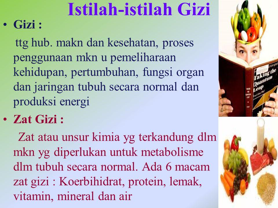 Istilah-istilah Gizi Gizi : ttg hub. makn dan kesehatan, proses penggunaan mkn u pemeliharaan kehidupan, pertumbuhan, fungsi organ dan jaringan tubuh