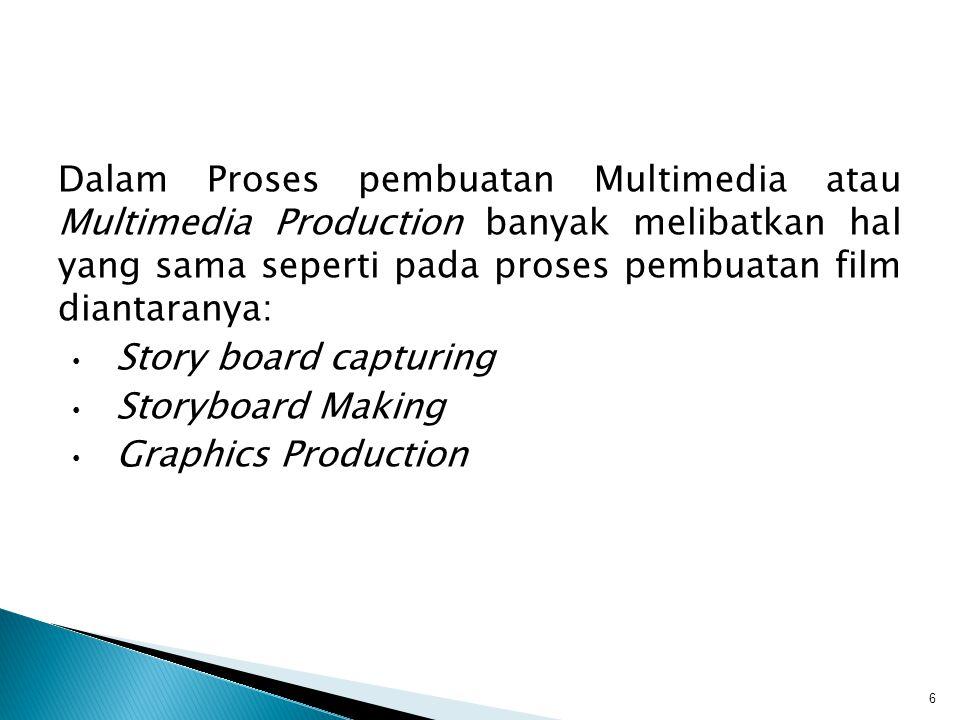 Dalam Proses pembuatan Multimedia atau Multimedia Production banyak melibatkan hal yang sama seperti pada proses pembuatan film diantaranya: Story board capturing Storyboard Making Graphics Production 6