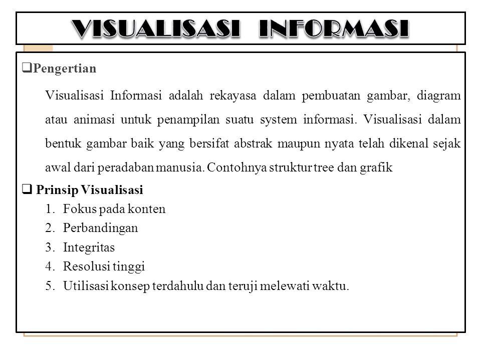  Tujuan Visualisasi 1.